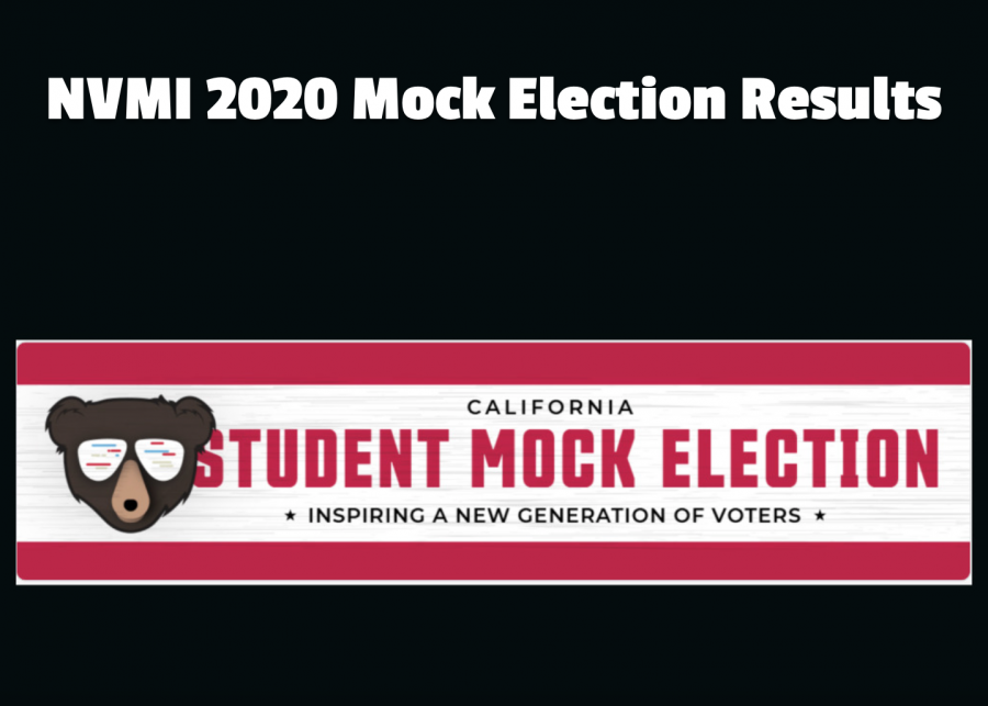 Mock+Elections+Results
